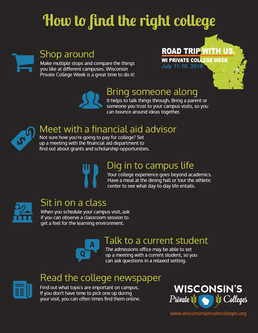 College Search Infographic