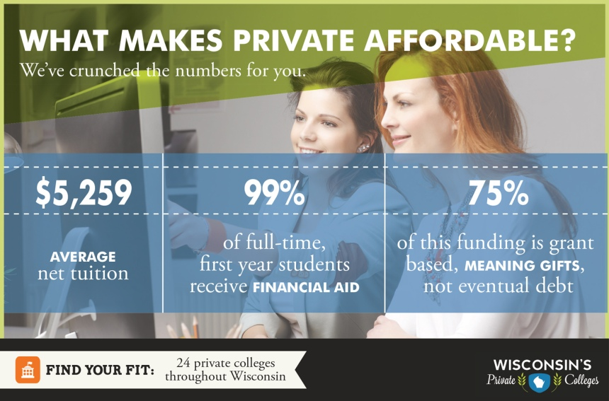 WAICU_Infographic_WhatMakesCollegeAffordable