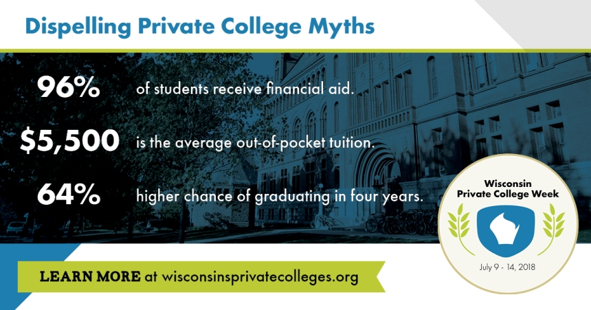 Dispelling Private College Myths - 96% of students receive financial aid. $5,500 is the average out-of-pocket tuition. 64% higher chance of graduating in four years.